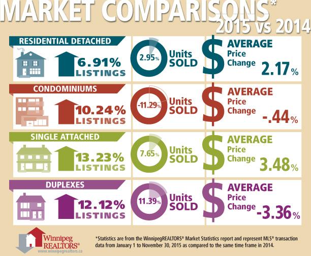 market infographic