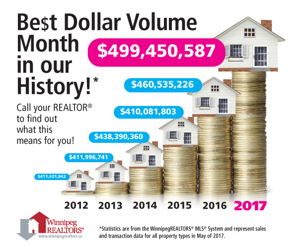 Best-Dollar-Volume